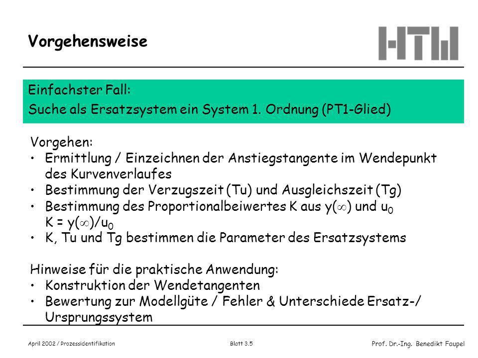 Prof. Dr.-Ing. Benedikt Faupel April 2002 / Prozessidentifikation Blatt 3.4 Beispiel Heizungsregelung Wirkungsplan y ReglerBrenner wu1u1 Kessel Leitun