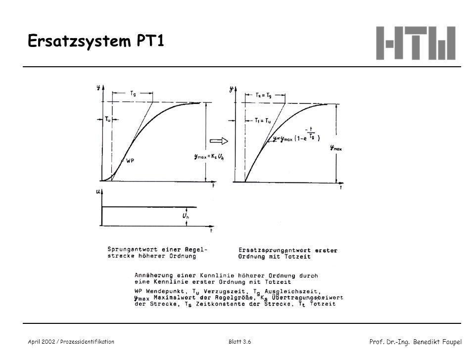 Prof. Dr.-Ing. Benedikt Faupel April 2002 / Prozessidentifikation Blatt 3.5 Vorgehensweise Einfachster Fall: Suche als Ersatzsystem ein System 1. Ordn