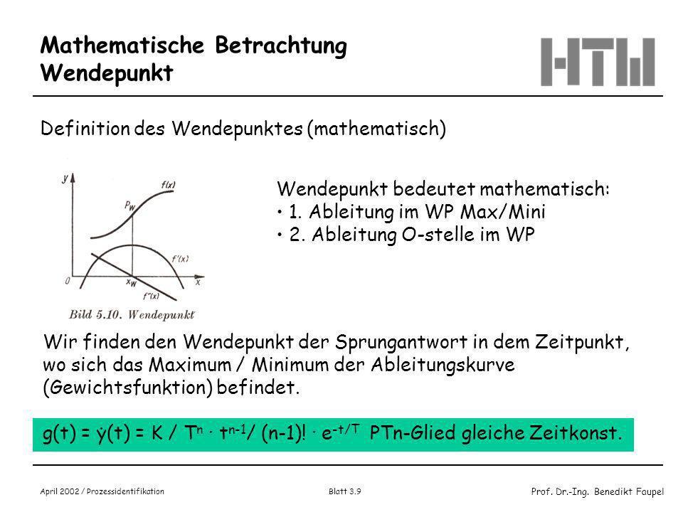 Prof. Dr.-Ing. Benedikt Faupel April 2002 / Prozessidentifikation Blatt 3.8 Ersatzsystem höherer Ordnung Fall 2: Ersatzsystem höherer Ordnung n > 1 (a