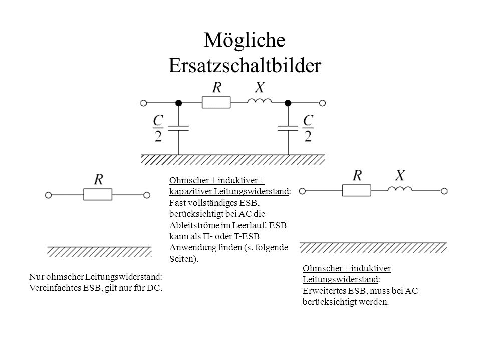 Mögliche Ersatzschaltbilder Nur ohmscher Leitungswiderstand: Vereinfachtes ESB, gilt nur für DC. Ohmscher + induktiver Leitungswiderstand: Erweitertes