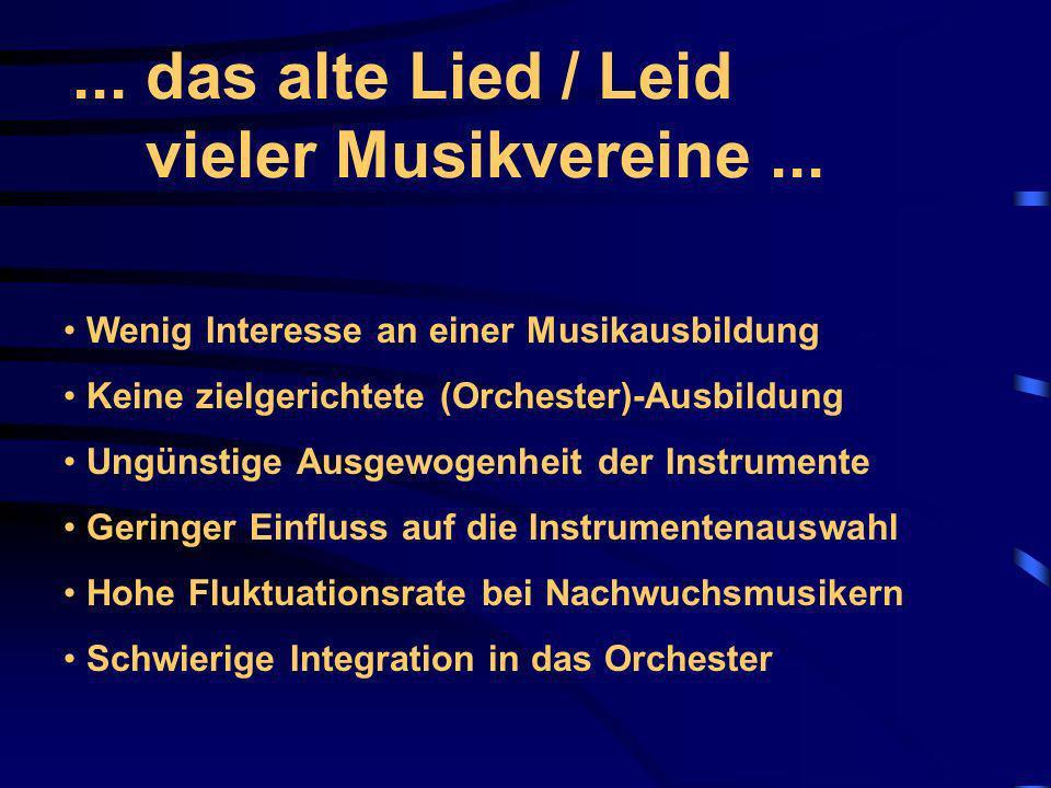 Johann Wolfgang v.Goethe über die Musik…. Wer die Musik nicht liebt ist kein Mensch.