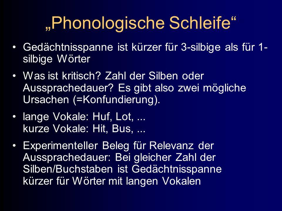 Phonologische Schleife Gedächtnisspanne ist kürzer für 3-silbige als für 1- silbige Wörter Was ist kritisch? Zahl der Silben oder Aussprachedauer? Es