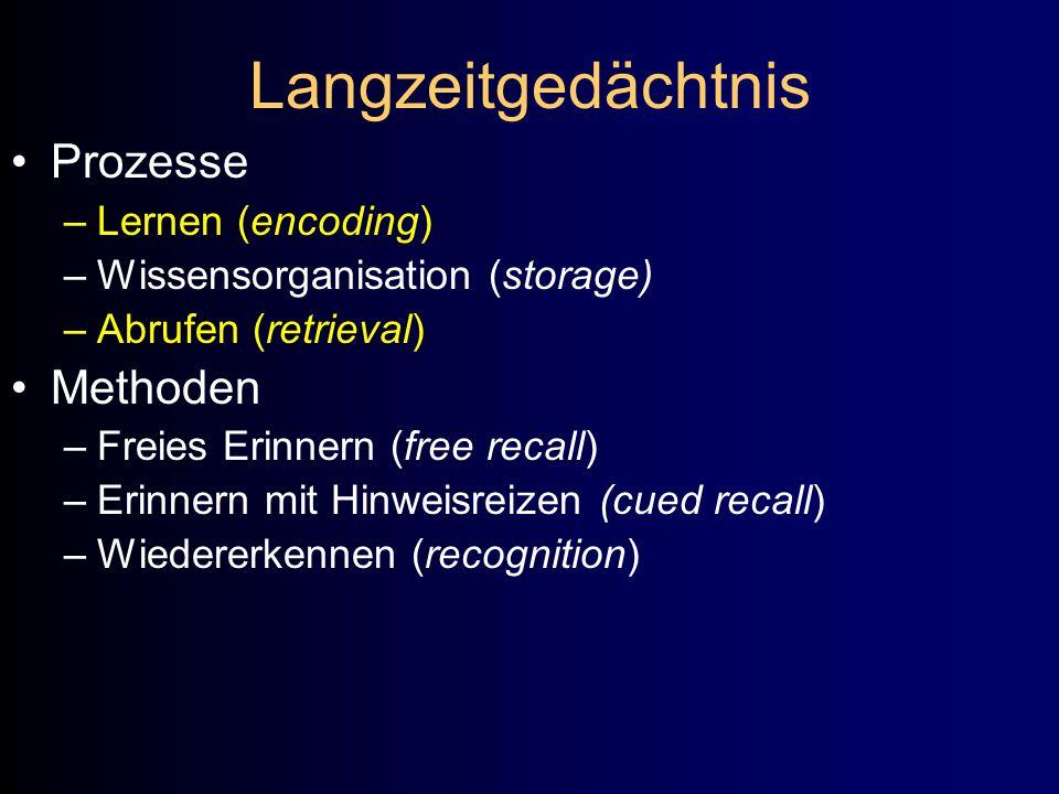 Langzeitgedächtnis Prozesse –Lernen (encoding) –Wissensorganisation (storage) –Abrufen (retrieval) Methoden –Freies Erinnern (free recall) –Erinnern m
