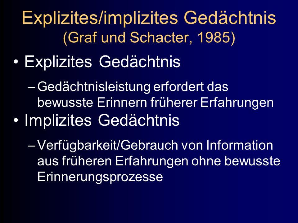 Explizites/implizites Gedächtnis (Graf und Schacter, 1985) Explizites Gedächtnis –Gedächtnisleistung erfordert das bewusste Erinnern früherer Erfahrun