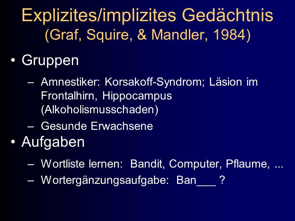 Explizites/implizites Gedächtnis (Graf, Squire, & Mandler, 1984) Gruppen –Amnestiker: Korsakoff-Syndrom; Läsion im Frontalhirn, Hippocampus (Alkoholis