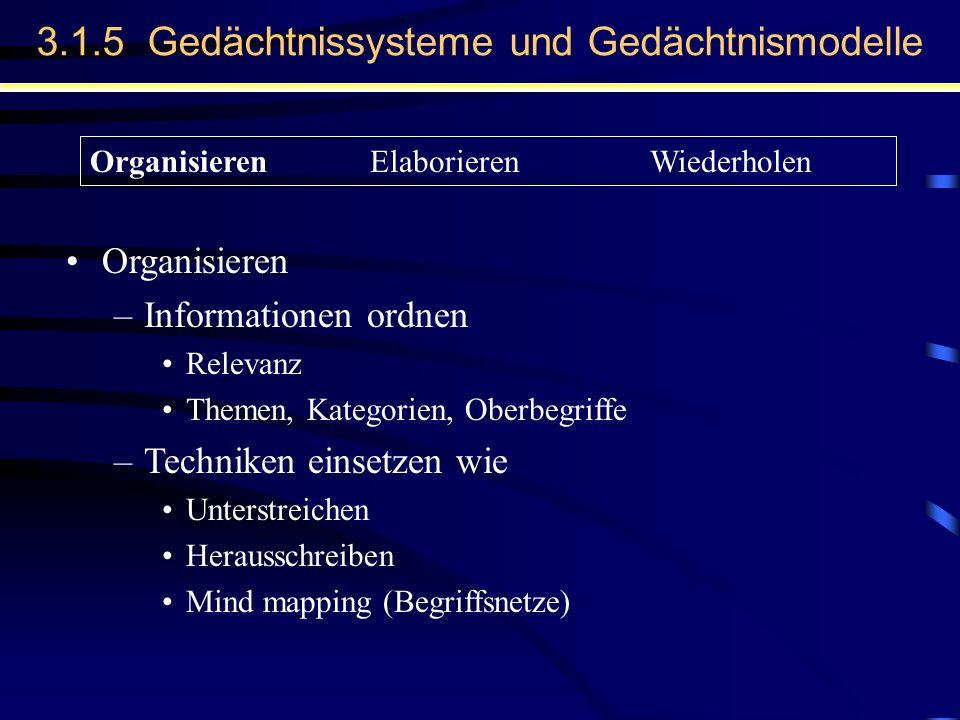 3.1.5 Gedächtnissysteme und Gedächtnismodelle Organisieren –Informationen ordnen Relevanz Themen, Kategorien, Oberbegriffe –Techniken einsetzen wie Un