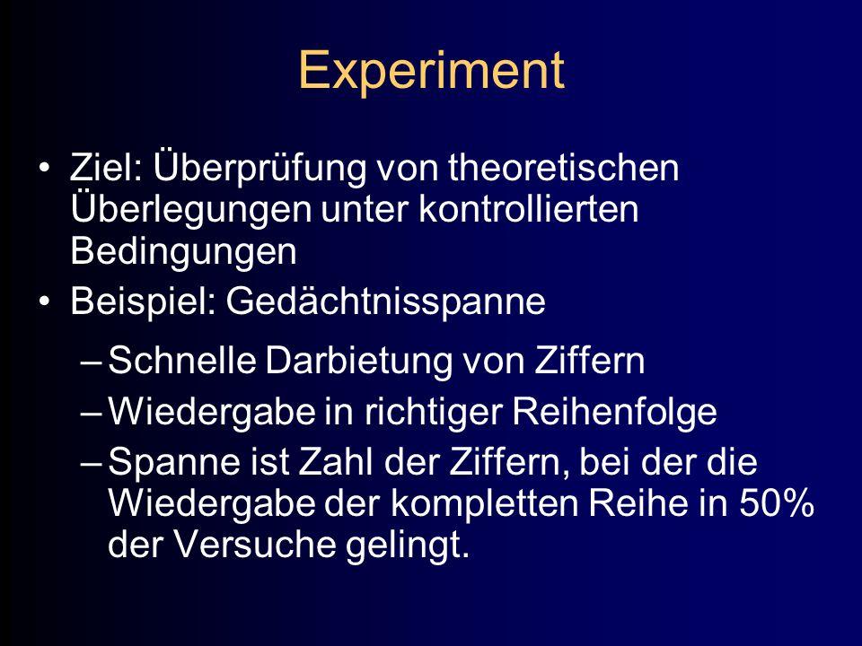 Experiment Ziel: Überprüfung von theoretischen Überlegungen unter kontrollierten Bedingungen Beispiel: Gedächtnisspanne –Schnelle Darbietung von Ziffe