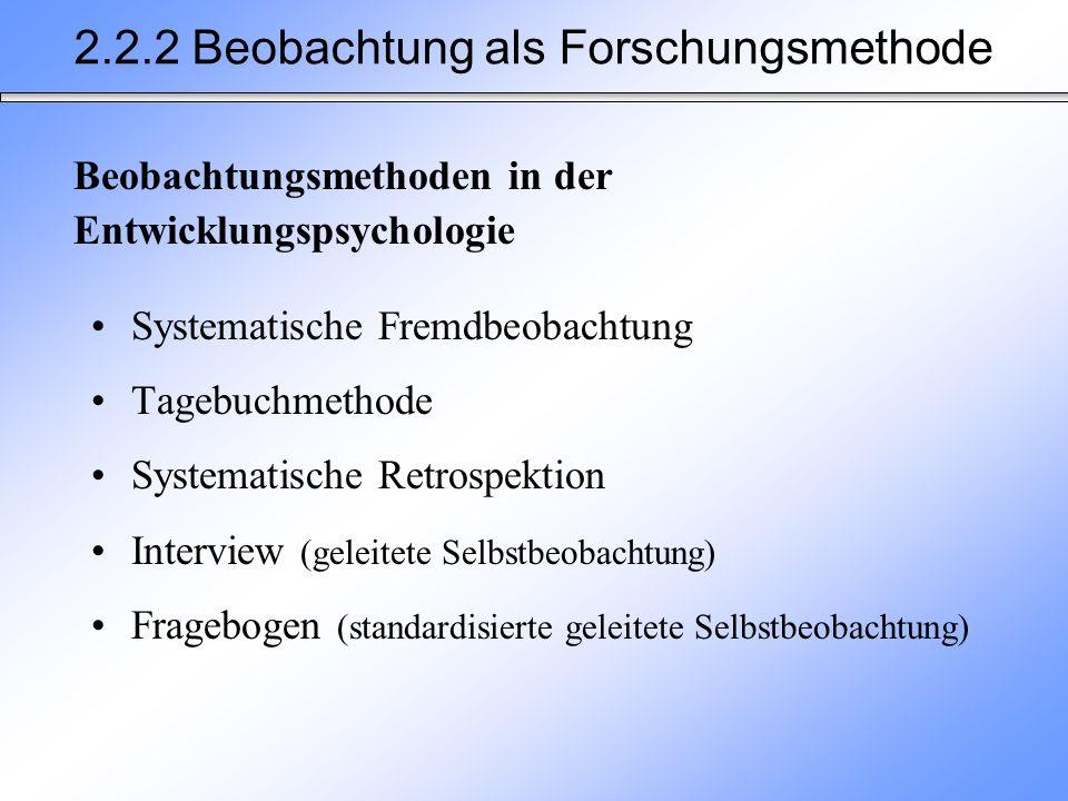 Systematische Fremdbeobachtung Tagebuchmethode Systematische Retrospektion Interview (geleitete Selbstbeobachtung) Fragebogen (standardisierte geleite