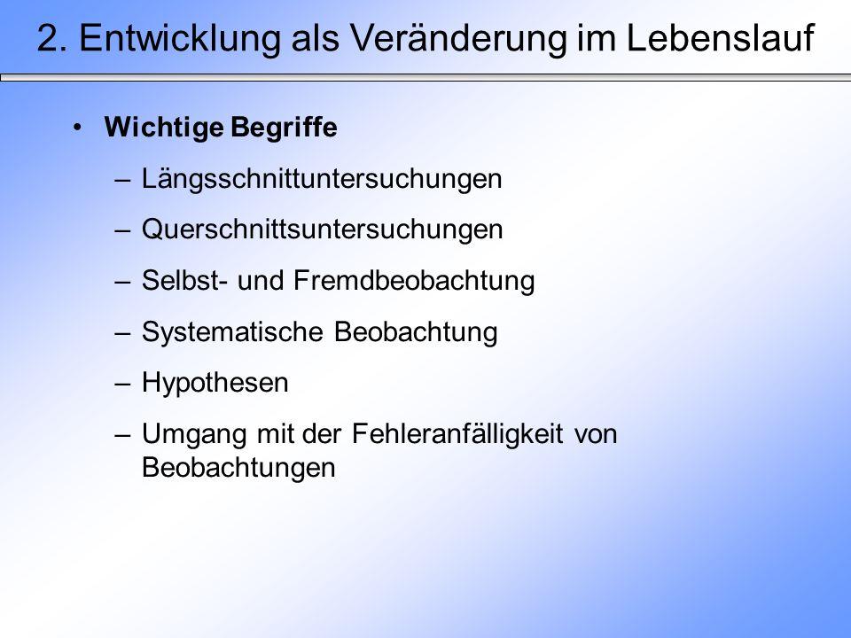 Wichtige Begriffe –Längsschnittuntersuchungen –Querschnittsuntersuchungen –Selbst- und Fremdbeobachtung –Systematische Beobachtung –Hypothesen –Umgang