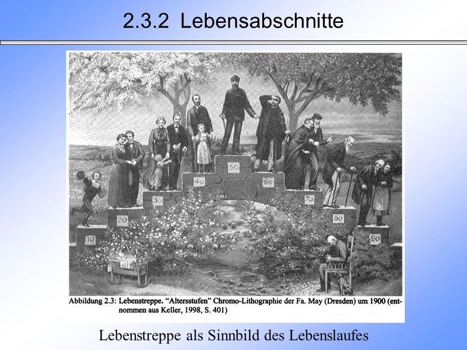 2.3.2 Lebensabschnitte Lebenstreppe als Sinnbild des Lebenslaufes