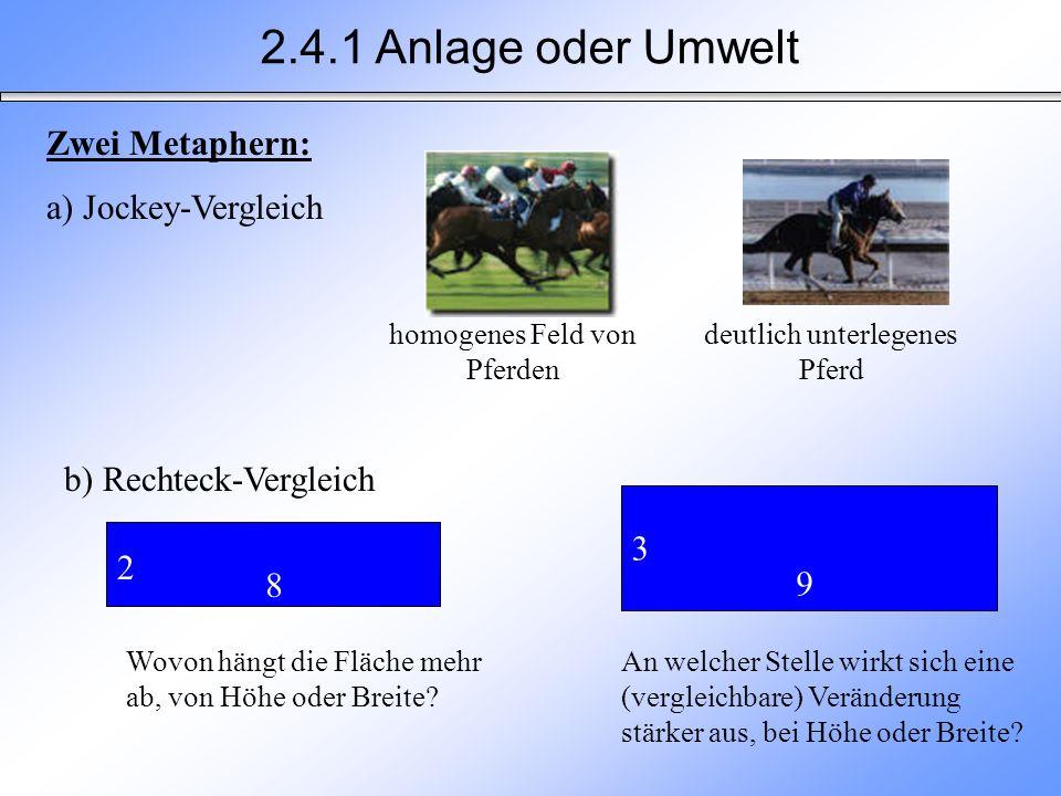 2.4.1 Anlage oder Umwelt Zwei Metaphern: a) Jockey-Vergleich homogenes Feld von Pferden deutlich unterlegenes Pferd b) Rechteck-Vergleich 2 8 Wovon hä