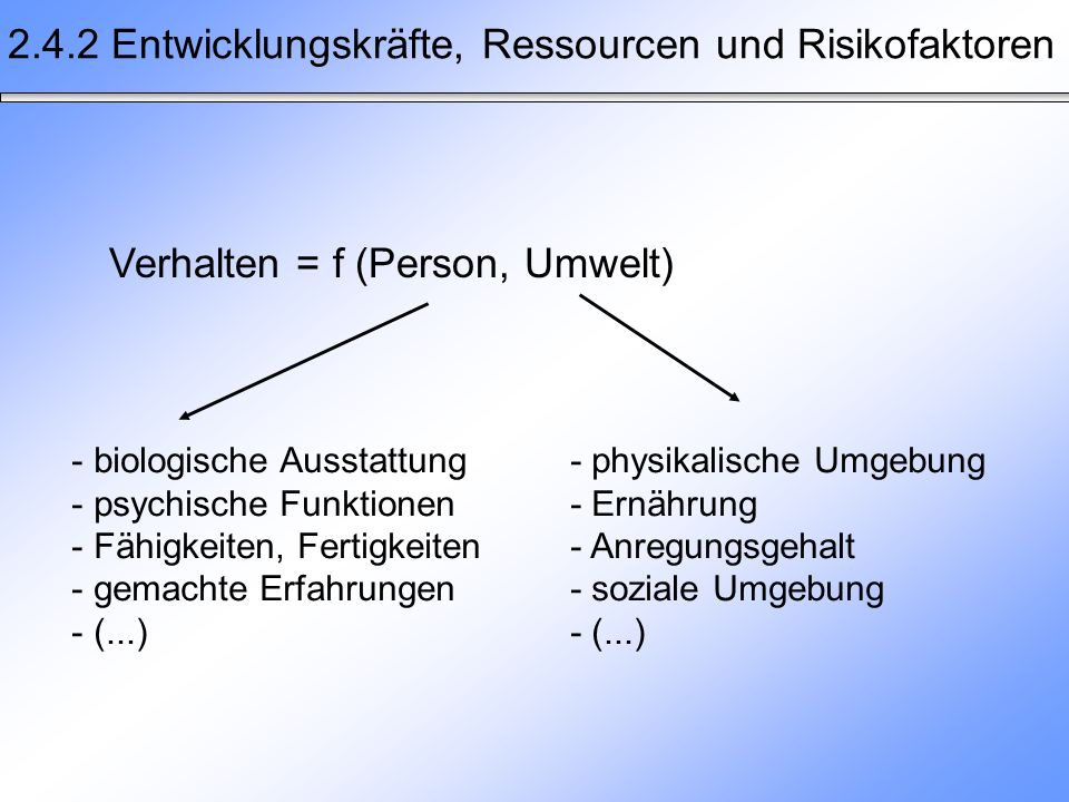 2.4.2 Entwicklungskräfte, Ressourcen und Risikofaktoren Verhalten = f (Person, Umwelt) - biologische Ausstattung - psychische Funktionen - Fähigkeiten