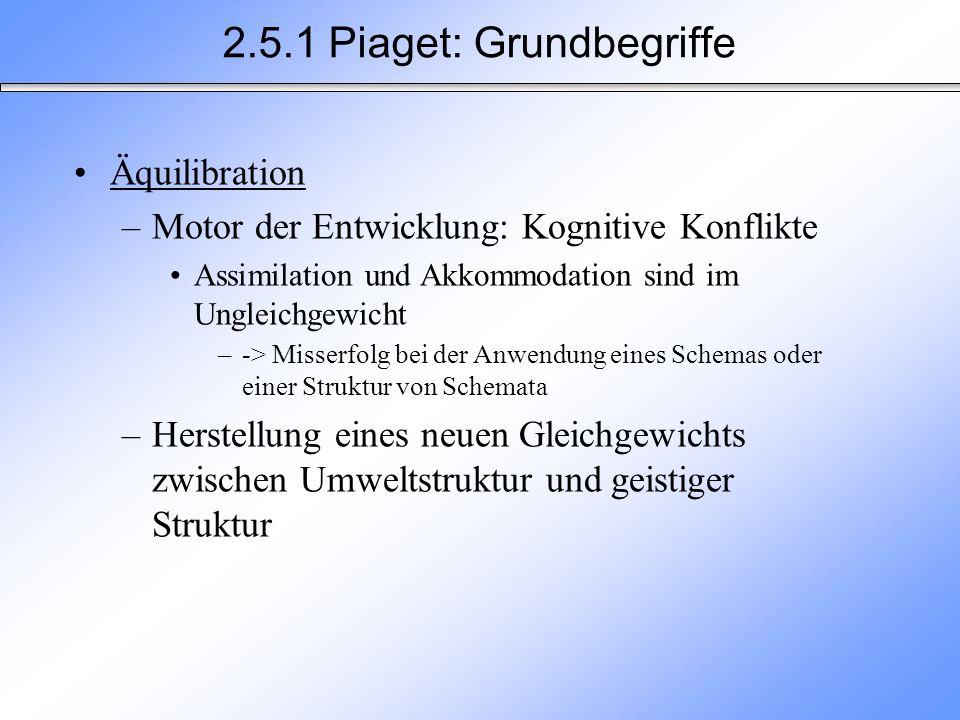 2.5.1 Piaget: Grundbegriffe Äquilibration –Motor der Entwicklung: Kognitive Konflikte Assimilation und Akkommodation sind im Ungleichgewicht –-> Misse