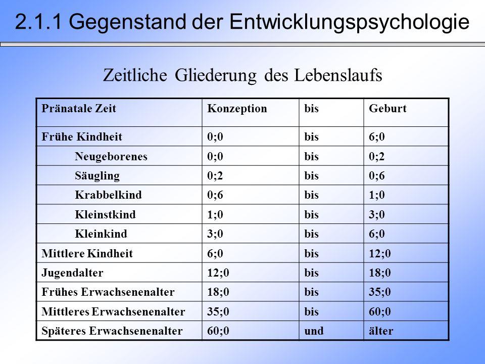 2.1.2 Aufgaben der Entwicklungspsychologie 1)Was verändert sich.