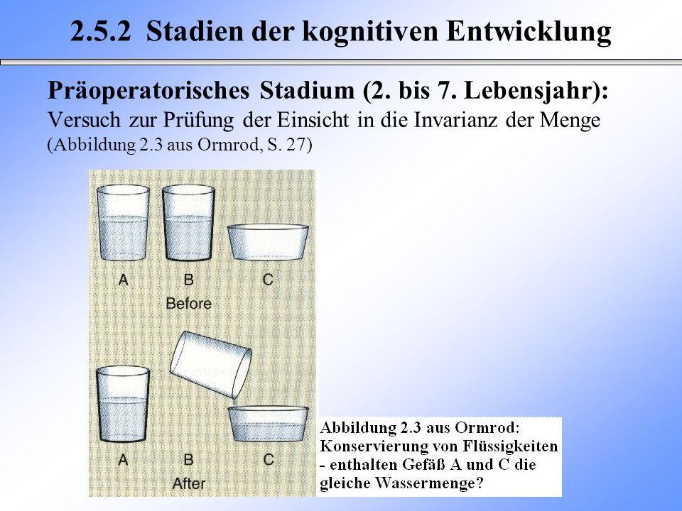 Präoperatorisches Stadium (2. bis 7. Lebensjahr): Versuch zur Prüfung der Einsicht in die Invarianz der Menge (Abbildung 2.3 aus Ormrod, S. 27) 2.5.2