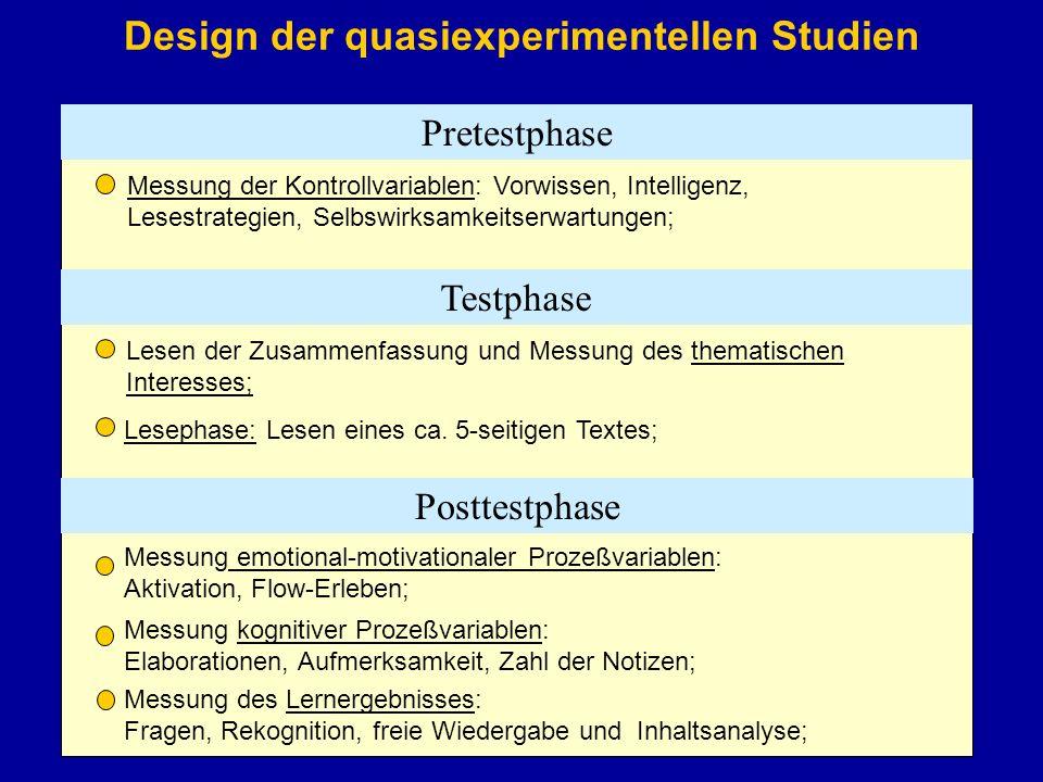 Design der quasiexperimentellen Studien Messung der Kontrollvariablen: Vorwissen, Intelligenz, Lesestrategien, Selbswirksamkeitserwartungen; Lesen der
