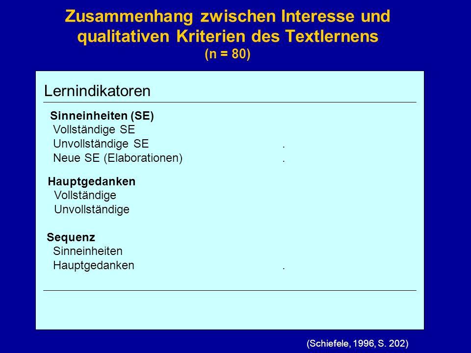 Zusammenhang zwischen Interesse und qualitativen Kriterien des Textlernens (n = 80) Lernindikatoren Sinneinheiten (SE) Vollständige SE Unvollständige