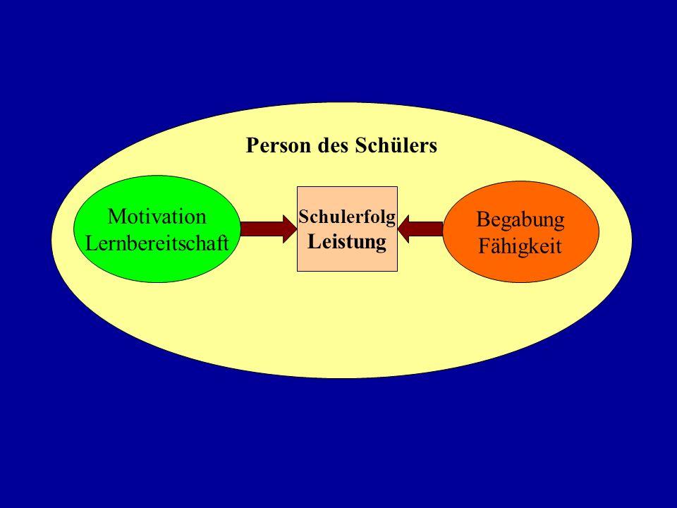 Ein Rahmenmodell zur Strukturierung pädagogisch bedeutsamer Sachverhalte der Lernmotivation Die Psychologie der Lernmotivation.