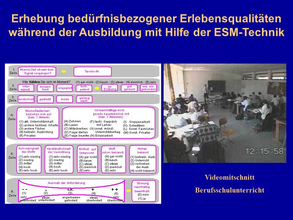 Erhebung bedürfnisbezogener Erlebensqualitäten während der Ausbildung mit Hilfe der ESM-Technik Videomitschnitt Berufsschulunterricht