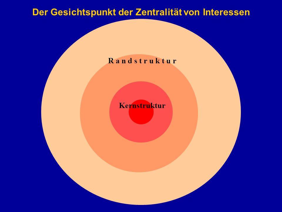 Kernstruktur R a n d s t r u k t u r Der Gesichtspunkt der Zentralität von Interessen