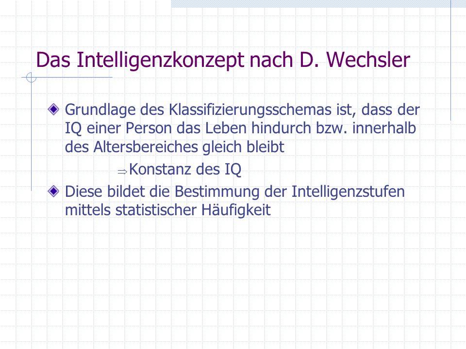 Das Intelligenzkonzept nach D. Wechsler Grundlage des Klassifizierungsschemas ist, dass der IQ einer Person das Leben hindurch bzw. innerhalb des Alte