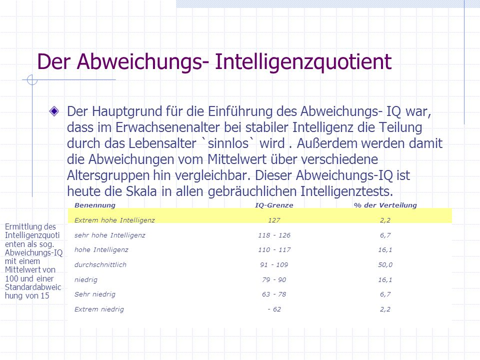 Der Abweichungs- Intelligenzquotient Der Hauptgrund für die Einführung des Abweichungs- IQ war, dass im Erwachsenenalter bei stabiler Intelligenz die