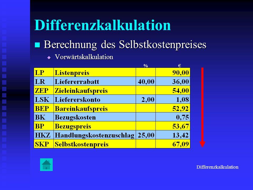 Differenzkalkulation Berechnung des Selbstkostenpreises Berechnung des Selbstkostenpreises Vorwärtskalkulation Vorwärtskalkulation Differenzkalkulatio