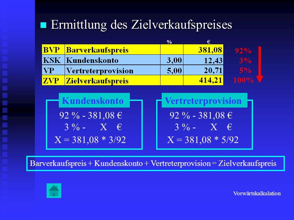 Ermittlung des Zielverkaufspreises Ermittlung des Zielverkaufspreises 92% 3% 5% 100% KundenskontoVertreterprovision 92 % - 381,08 3 % - X X = 381,08 *
