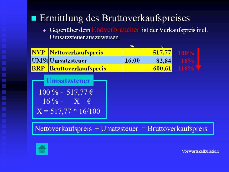 Gewinnermittlung Gewinnermittlung Selbstkostenpreis – Barverkaufspreis = Gewinn in 4,06 Gewinn in % 67,09 - 100 % 4,06 - X % X = 100 * 4,06/67,09 6,05% 100,00% 6,05% 106,05% Differenzkalkulation %