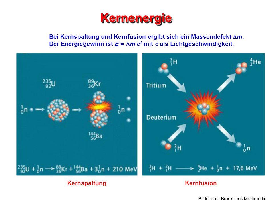 KernenergieKernenergie Bilder aus: Brockhaus Multimedia Bei Kernspaltung und Kernfusion ergibt sich ein Massendefekt m. Der Energiegewinn ist E = m c