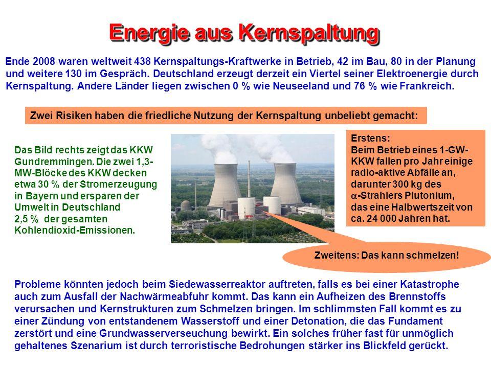 Energie aus Kernspaltung Ende 2008 waren weltweit 438 Kernspaltungs-Kraftwerke in Betrieb, 42 im Bau, 80 in der Planung und weitere 130 im Gespräch. D
