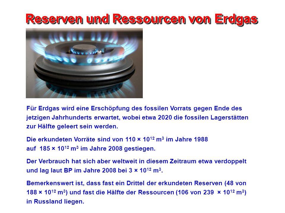 Reserven und Ressourcen von Erdgas Für Erdgas wird eine Erschöpfung des fossilen Vorrats gegen Ende des jetzigen Jahrhunderts erwartet, wobei etwa 202