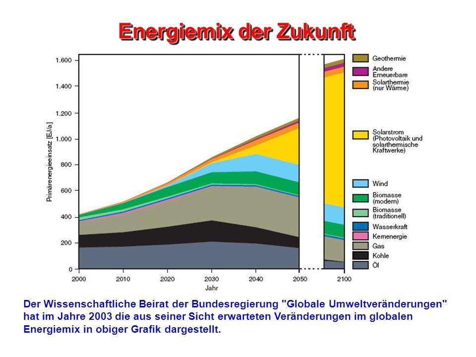 Energiemix der Zukunft Der Wissenschaftliche Beirat der Bundesregierung