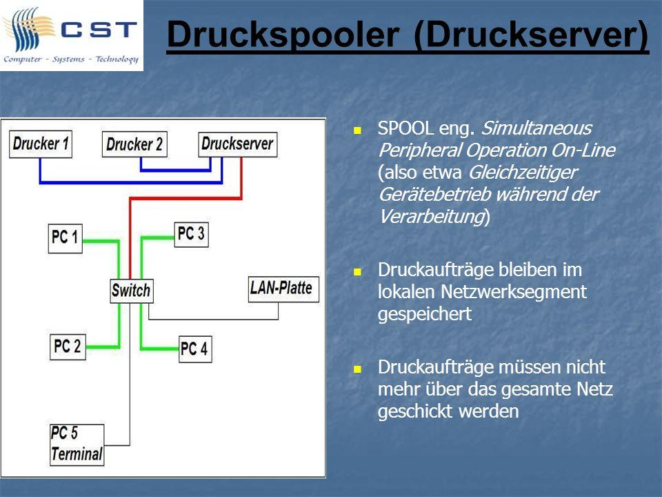 Druckspooler (Druckserver) SPOOL eng. Simultaneous Peripheral Operation On-Line (also etwa Gleichzeitiger Gerätebetrieb während der Verarbeitung) Druc