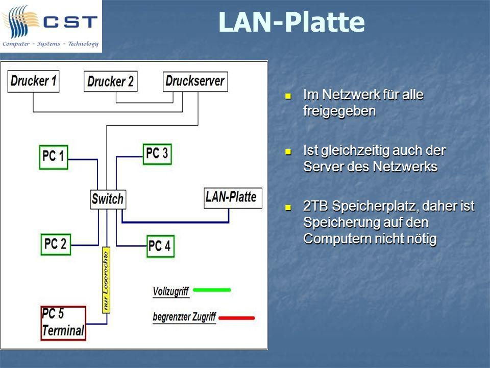 LAN-Platte Im Netzwerk für alle freigegeben Im Netzwerk für alle freigegeben Ist gleichzeitig auch der Server des Netzwerks Ist gleichzeitig auch der
