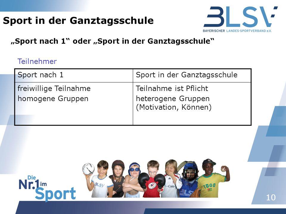 10 Sport in der Ganztagsschule Sport nach 1 oder Sport in der Ganztagsschule Sport nach 1Sport in der Ganztagsschule freiwillige Teilnahme homogene Gr