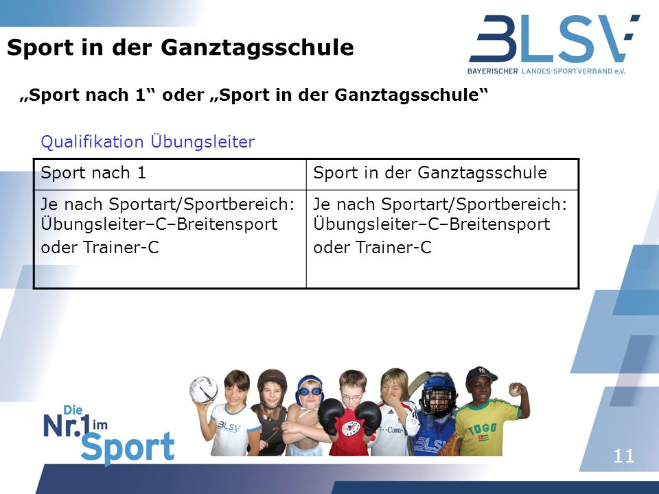 11 Sport in der Ganztagsschule Sport nach 1 oder Sport in der Ganztagsschule Sport nach 1Sport in der Ganztagsschule Je nach Sportart/Sportbereich: Üb