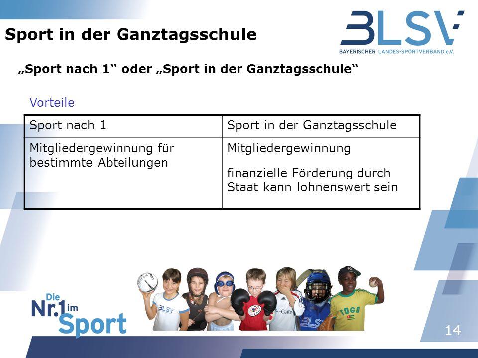 14 Sport in der Ganztagsschule Sport nach 1 oder Sport in der Ganztagsschule Sport nach 1Sport in der Ganztagsschule Mitgliedergewinnung für bestimmte