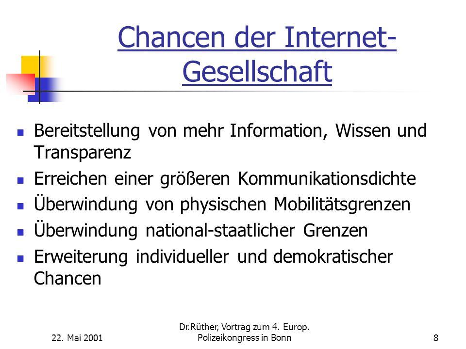 22.Mai 2001 Dr.Rüther, Vortrag zum 4. Europ.