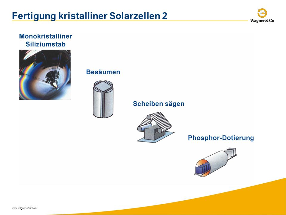 www.wagner-solar.com Fertigung kristalliner Solarzellen 2