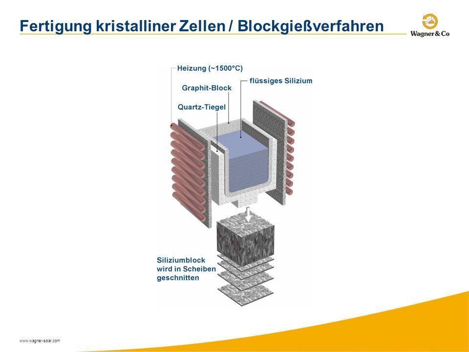 www.wagner-solar.com Fertigung kristalliner Zellen / Blockgießverfahren