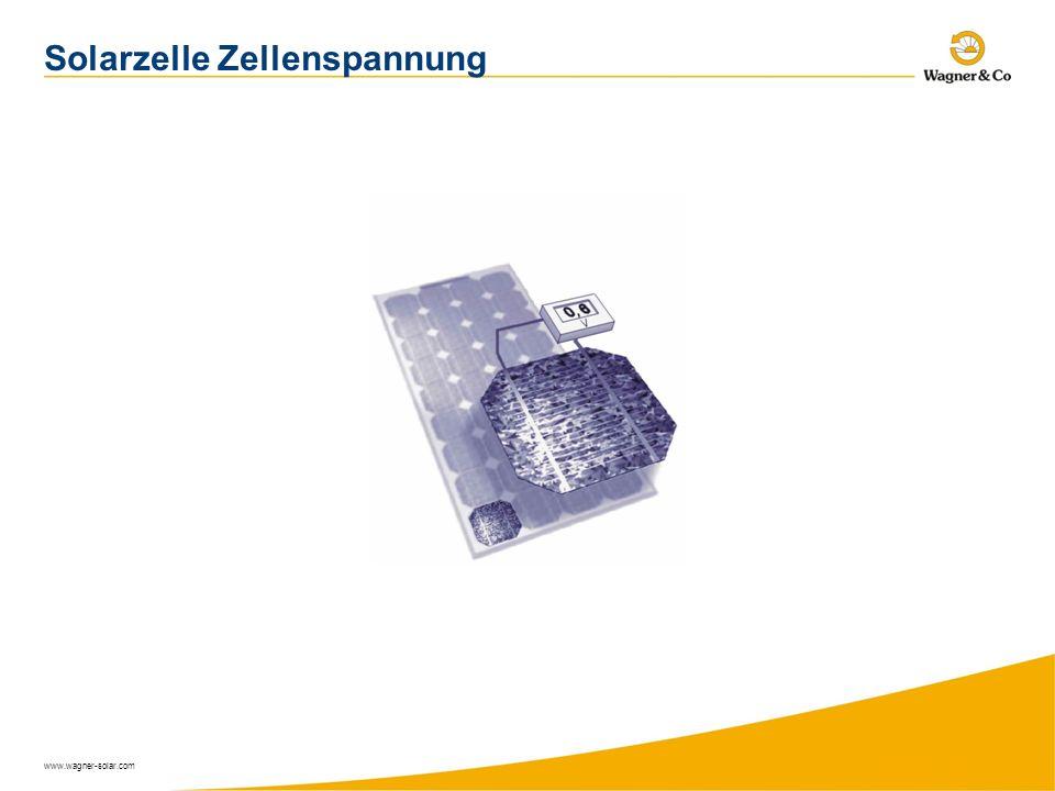 www.wagner-solar.com Solarzelle Zellenspannung