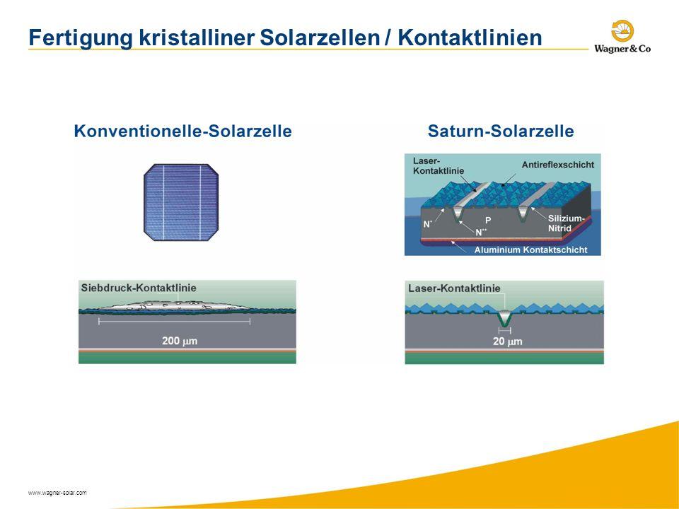 www.wagner-solar.com Fertigung kristalliner Solarzellen / Kontaktlinien