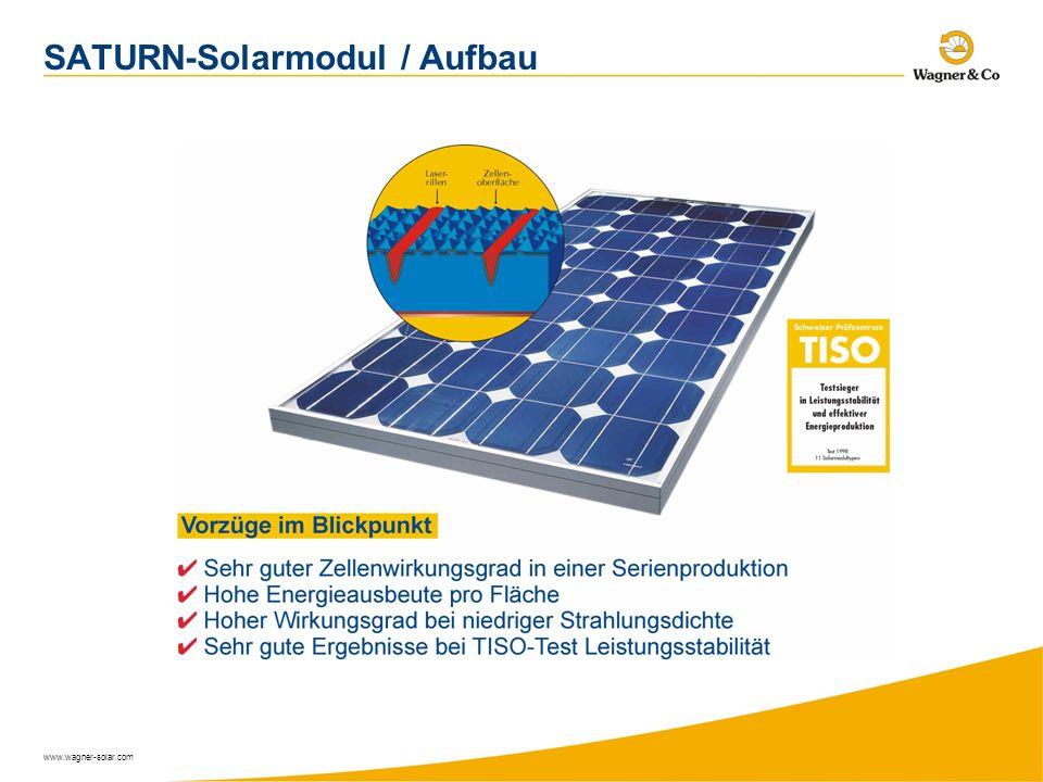www.wagner-solar.com SATURN-Solarmodul / Aufbau
