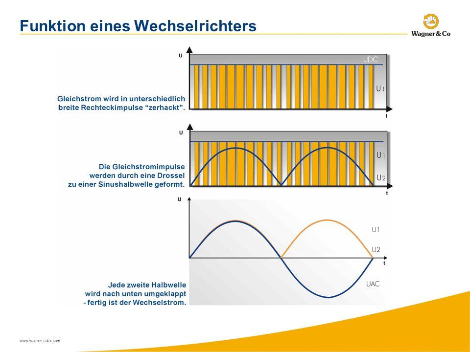 www.wagner-solar.com Funktion eines Wechselrichters