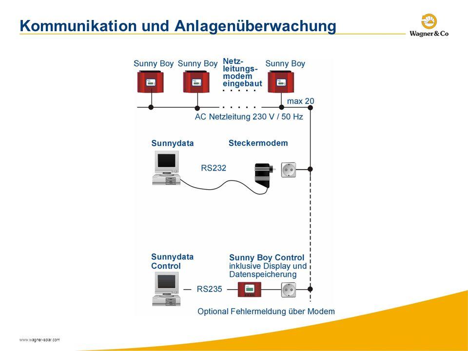 www.wagner-solar.com Kommunikation und Anlagenüberwachung
