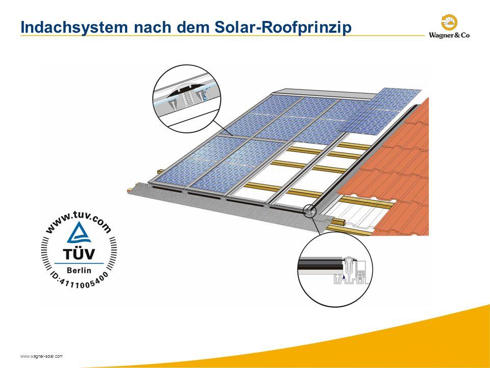 www.wagner-solar.com Indachsystem nach dem Solar-Roofprinzip