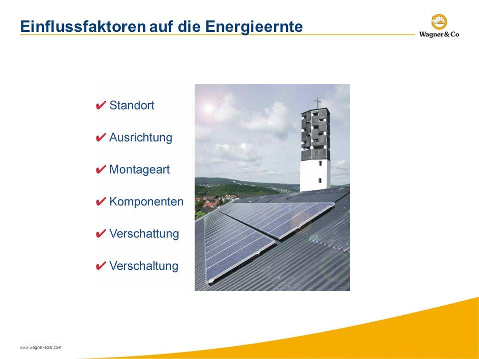 www.wagner-solar.com Einflussfaktoren auf die Energieernte