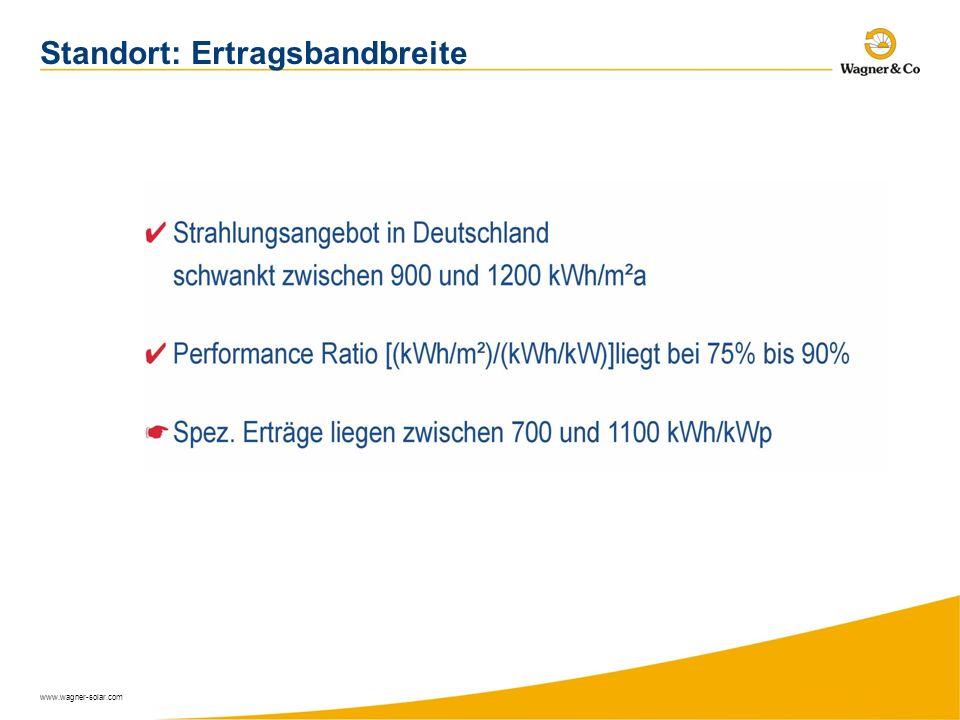 www.wagner-solar.com Standort: Ertragsbandbreite