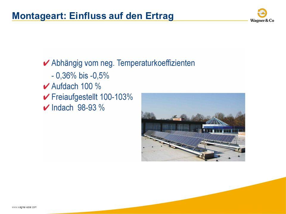 www.wagner-solar.com Montageart: Einfluss auf den Ertrag